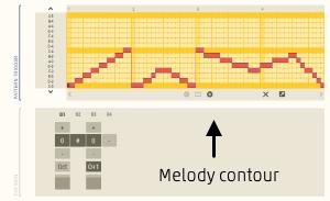 Melody contour