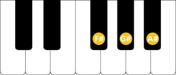 Trigger chords
